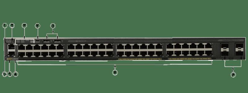 WS-C2960X-48FPS-L-front_panel