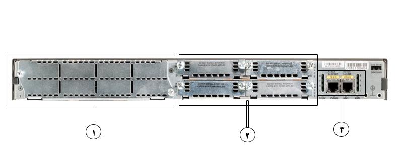 روتر سیسکو مدل cisco router 2811