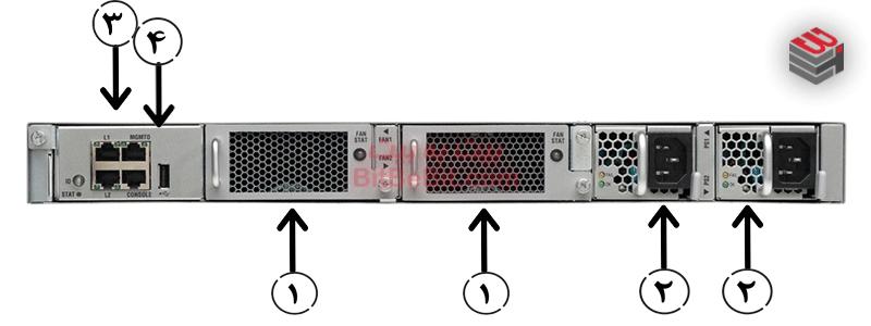 nexus switch n5k 5548up-fa BACK VIEW