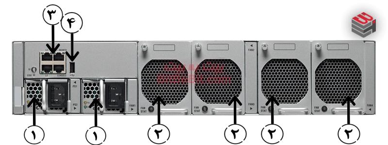 nexus switch n5k 5596t-fa BACK VIEW