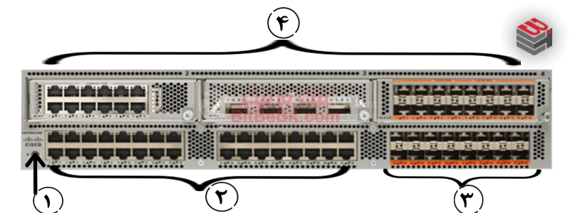 nexus switch n5k 5596t-fa FRONT VIEW