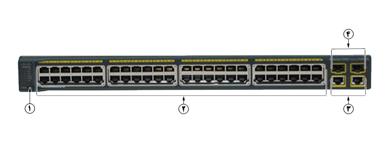 WS-C2960-48PST-S_Front_Panel