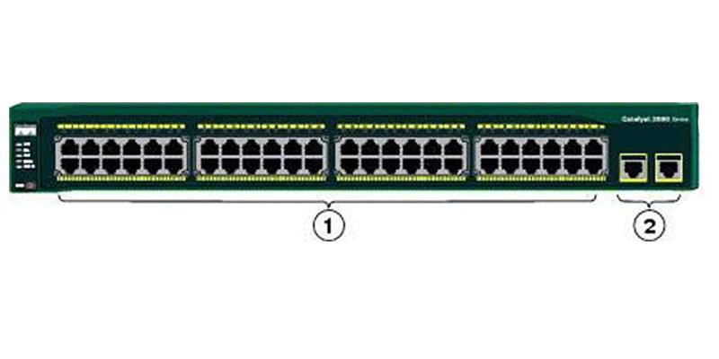 WS-C2960-48TT-L_Front_Panel