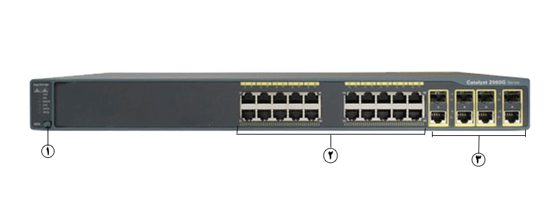 WS-C2960G-24TC-L_Front_Panel