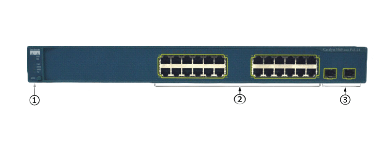 WS-C3560-24PS-S_Front_Panel