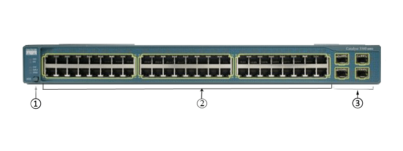WS-C3560-48PS-S_Front_Panel