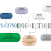 نامگذاری سوئیچ سیسکو سری ۳۷۵۰ ، ۳۷۵۰G و ۳۷۵۰X