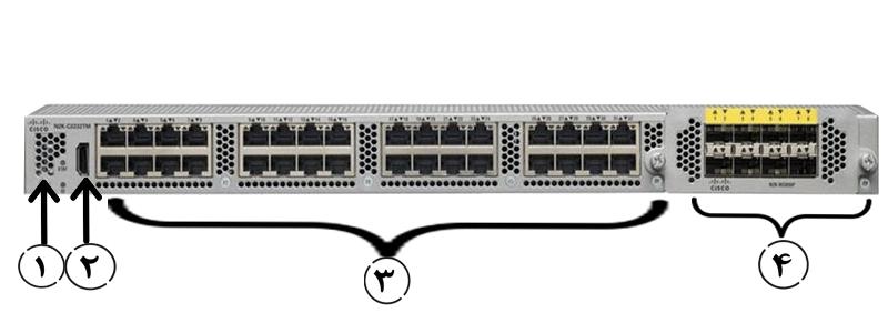 nexus switch n2k 2232TM-E front view